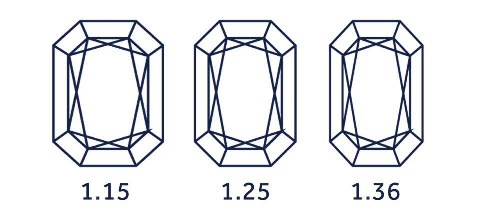 radiant diamond ratio