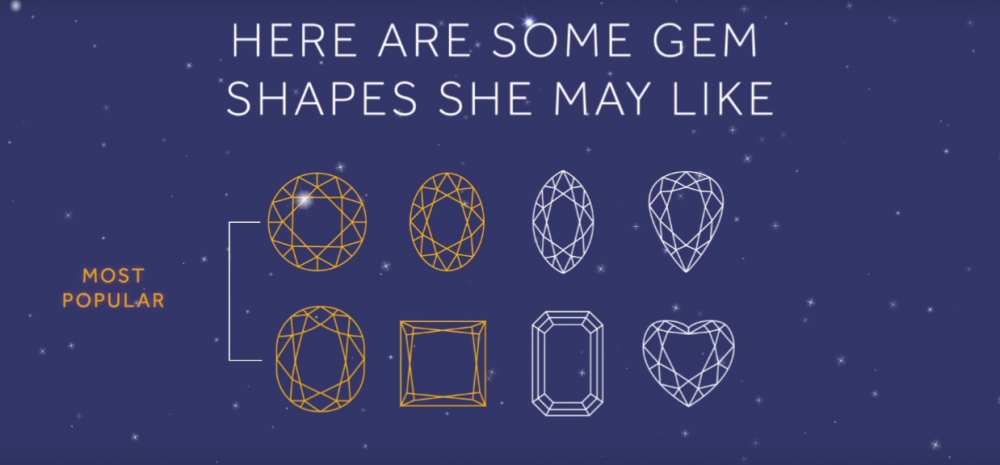 popular gem shapes