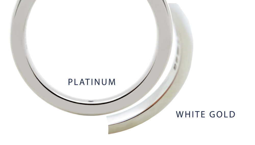 white gold vs platinum